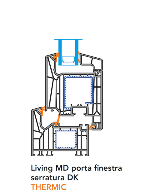 porte-finestre-md-thermic